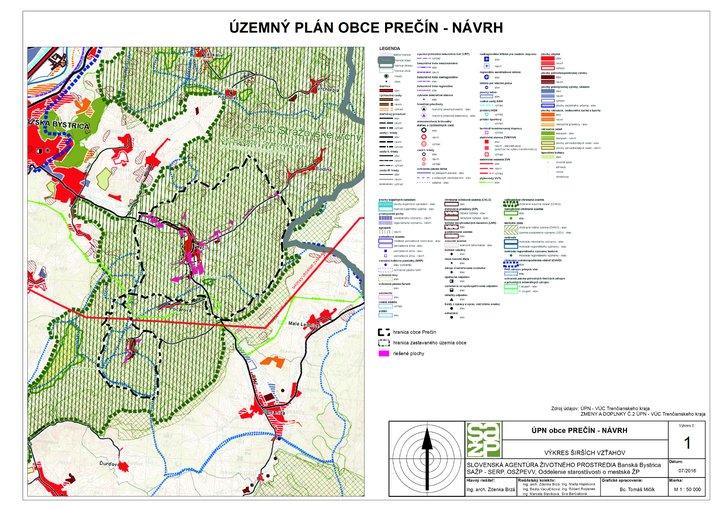 Územný plán obce Prečín